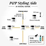 Pete and Pedro Putty XS - Hair Putty for Men with