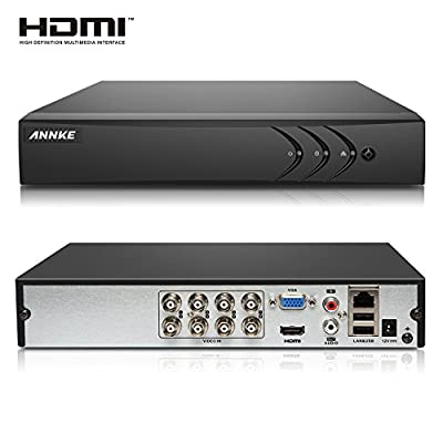 ANNKE CCTV kits