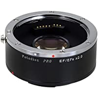 Lens Converters Product