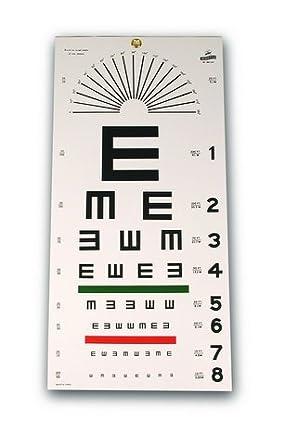 Amazon Grafco Illiterate Eye Test Chart Industrial