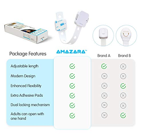 Amazara Baby Safety Locks for Cabinets, Drawers, Fridge, Toilet Seats, Furniture | Extra Strong 3M Tape | Pack of 4, White Color
