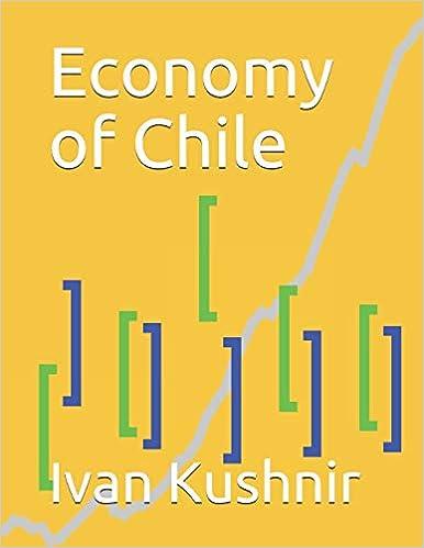 Economy of Chile