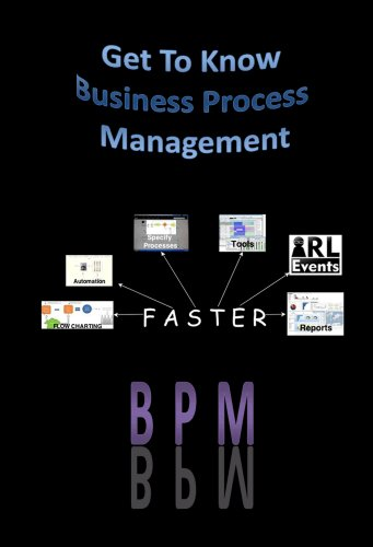Get To Know BPM Pdf