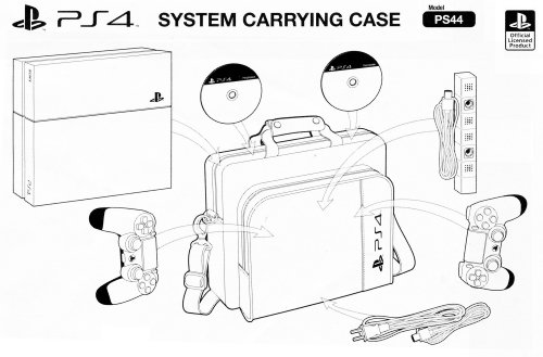 RDS Industries, Inc Officially Licensed Game System Case for Sony PS4 , PS4 Slim and PS4 Pro Systems and Accessories