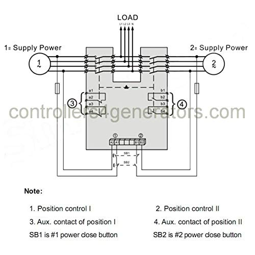 SMARTGEN SGQ630A-4P Automatic Transfer Switch (ATS), T Type