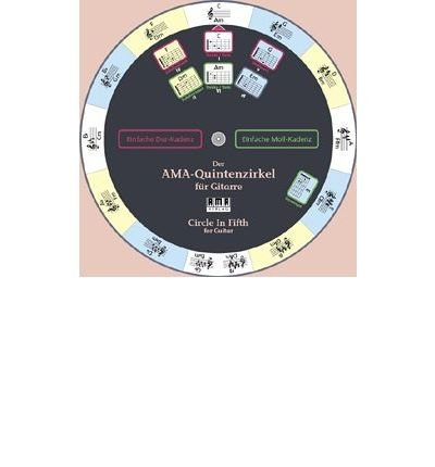 [(AMA-Circle of Fifths for Guitar)] [Author: American Medical Association] published on (July, 2005) PDF