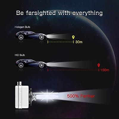 ApolloLights HID Xenon Headlights Direct Replacement Bulbs 2 Pack 35W (D1S,D1R,D1C, 6000K Diamond White): Automotive