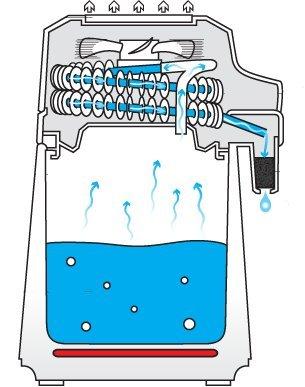LifeBasis Destilador de Agua Casero Doméstica Acero Inoxidable Water Distiller Purificador Filtro para Hacer Agua Desmineralizada Destilada Eficacia con ...
