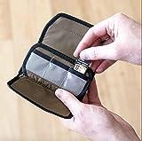 NOMATIC McKinnon Memory Card Case- Durable SD