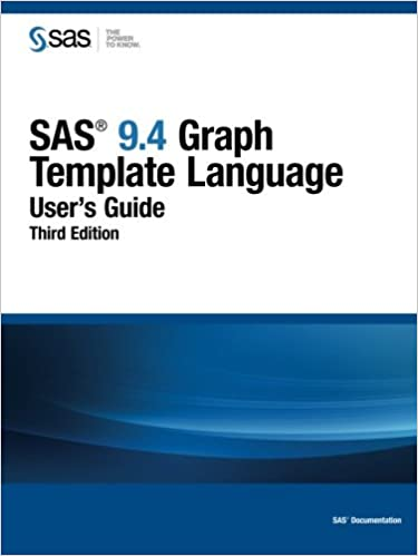 amazon sas 9 4 graph template language user s guide third