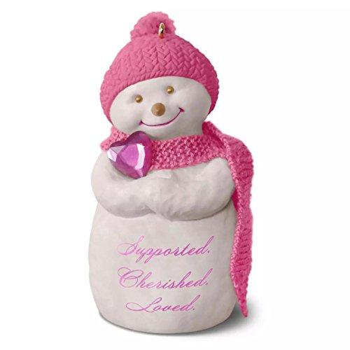 Susan Komen Breast Cancer (Hallmark 2016 Snowman Christmas Ornament)