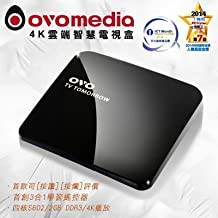 Best TV smart channel BOX for Chinese.