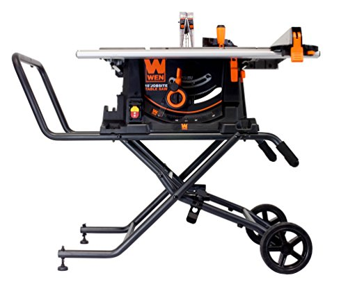 Buy portable table saw under 300