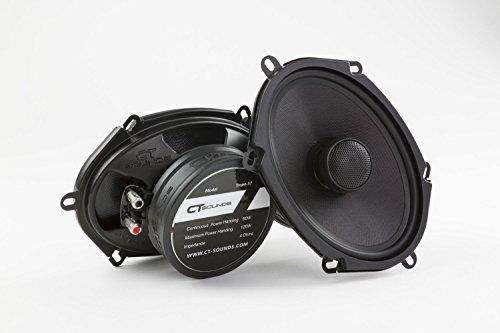 CT Sounds Tropo 5