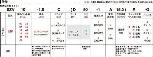 三機工業 エスコンミニ ベルト幅B 350mm 機長L 2m センタドライブ ブラシレスモータ変速 50W 200V三相 50Hz 9.2m/min 左・正転 グリーン SZV35-2C(D50-3A9.2)L-G