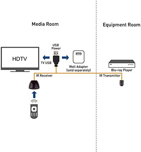 Remote Control for Panasonic PV-D4732 by Tekswamp