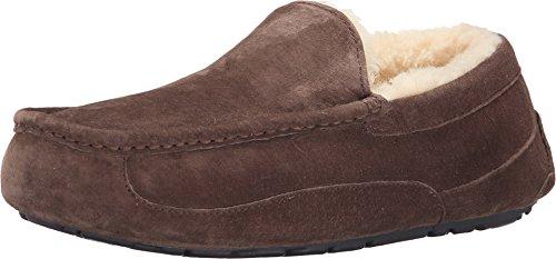 Обувь, Сумки