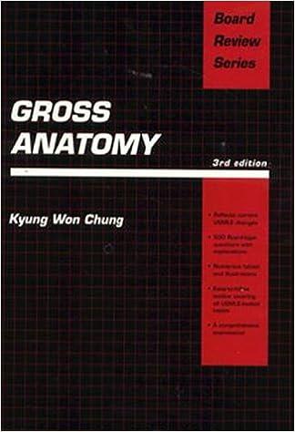 Gross Anatomy (Board Review Series): 9780683015638: Medicine ...
