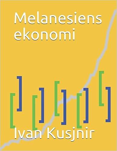 Melanesiens ekonomi
