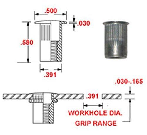 AKL250-20-165 Aluminum Thin-Nut, Large Flange Blind Rivet, Plain Finish, 1/4-20 x .030-.165 Grip Range (50 pack) by Master Rivet (Image #1)