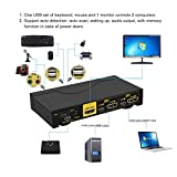 4K x 2K KVM Switch HDMI with Audio and Microphone