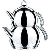 Korkmaz A104 Tombik Çaydanlık Takımı