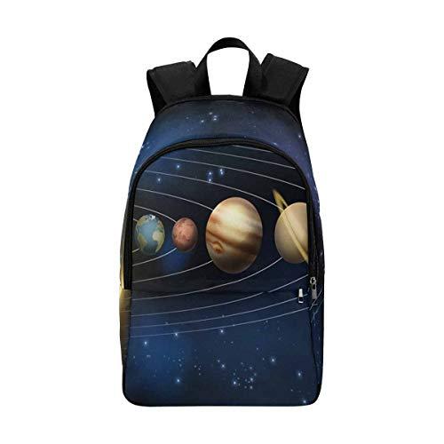 Interestprint Solar System Of The Planets In Orbit Around The Sun Lightweight Canvas Bookbags For School Teen Girls