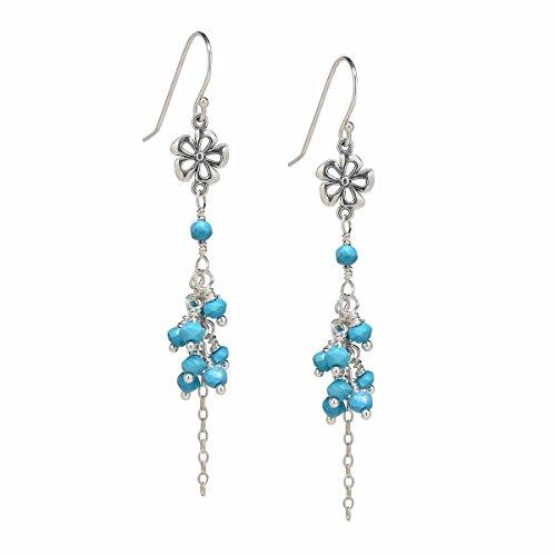 Sleeping Beauty Turquoise Earrings in Sterling Silver, (Smith Turquoise Earrings)