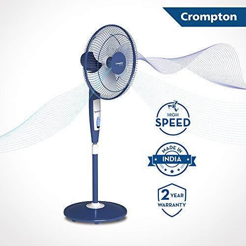 Crompton HighSpeed Torpedo 400-MM Pedestal Fan(Blue White)