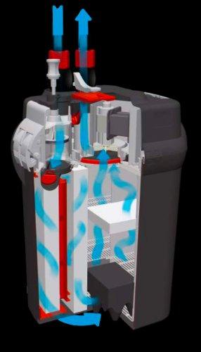 Fluval 06 series water flow