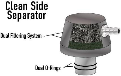 Black Clean Side Separator