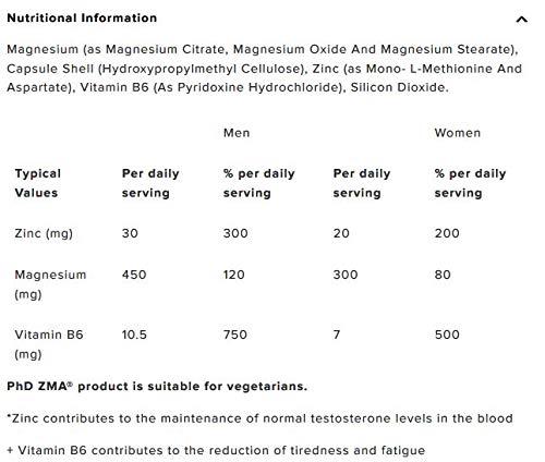 PhD-Nutrition-ZMA-90-Capsules