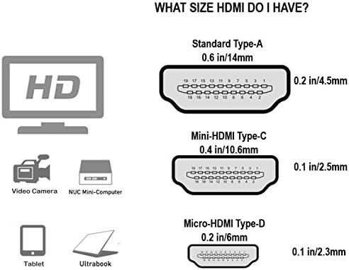 Amazon.com: Cable Matters High Speed HDMI to Micro HDMI Cable (Micro HDMI  to HDMI) 4K Resolution Ready - 10 Feet: ElectronicsAmazon.com