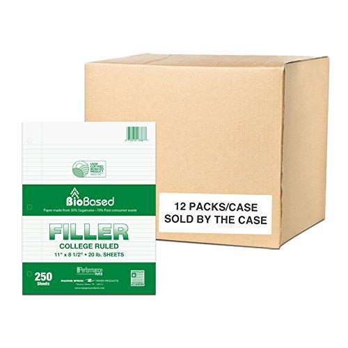 Case of 12 Packs of Biobase Filler Paper, 8.5