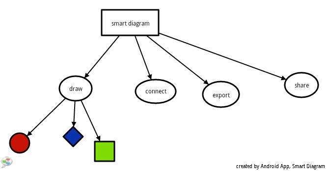 Amazon smart diagram pro appstore for android ccuart Image collections
