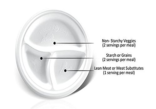 Precise Portions PP9-3SCP-25 Divided Disposable Plates, Dietitian Developed for Portion Control, All Natural Weight Loss, Blood Sugar Metabolism, Blood Pressure Compostable, 9' (Pack of 25)