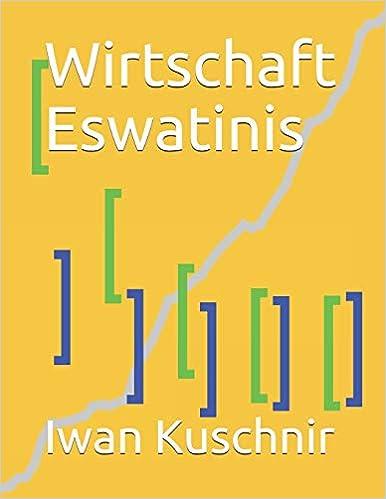 Wirtschaft Eswatinis