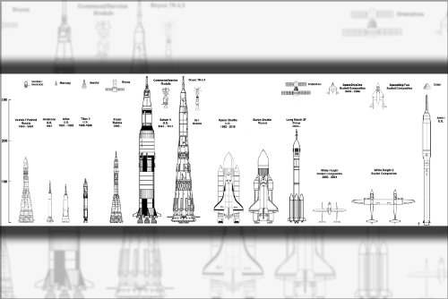 Poster - Spacecraft incl Saturn V Rocket, Space Shuttle, Ares Soyuz