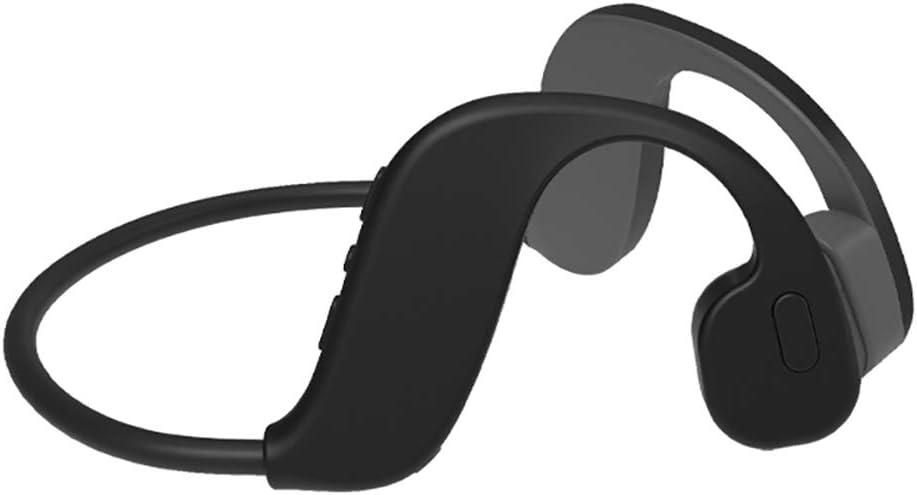 RSGK - Auriculares de natación con Bluetoothhttps://amzn.to/3gFqNi5