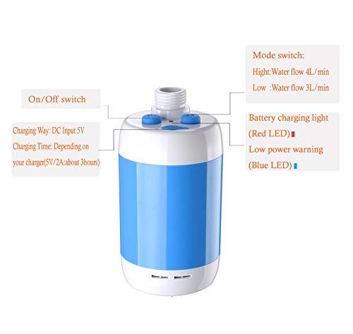 41TQDrUsNFL Laserbeak Tragbare Duschen Camping Dusche Mobile Duschen Portable Duschen Außenduschen,Für Indoor oder Outdoor…