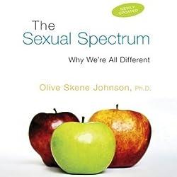The Sexual Spectrum