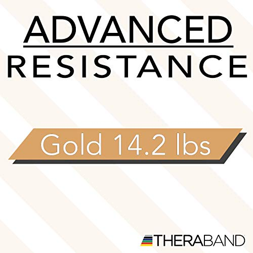 TheraBand Resistance Bands, 6 Yard Roll Professional Latex Elastic Band For Upper Body, Lower Body, & Core Exercise, Physical Therapy, Pilates, At-Home Workouts, & Rehab, Gold, Max, Elite by TheraBand (Image #9)