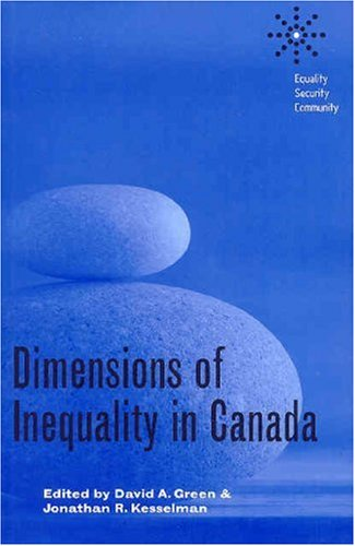 Dimensions of Inequality in Canada (Equality, Security, Community)