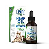 Pet Recovery Rx Natural 250mg Hemp Oil Drop for Pets - 1ml / 30oz Bottle - Organically Processed Tincture, Non-GMO Formula