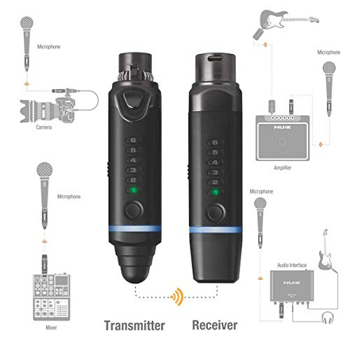 Highest Rated Wireless Microphone Transmitters & Receivers
