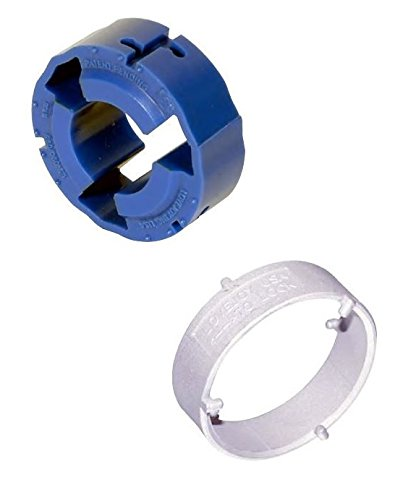 Best Shear Couplings