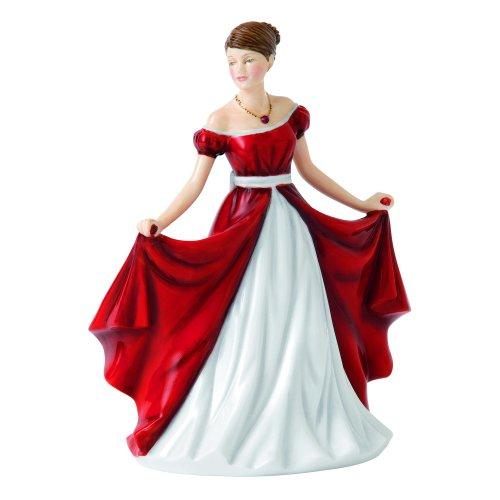 Royal Ruby Ball (Royal Doulton Birthstone Petites July Figurine, 6.7