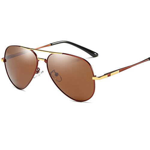 Mens Womens Aviator Sunglasses Polarized With UV 400 Protection Sun Glasses - Guys Round Glasses On