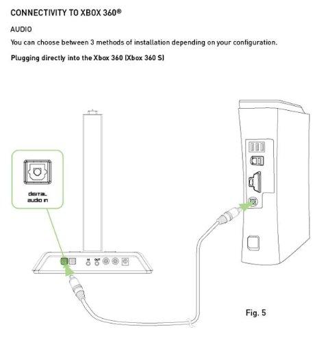 Chimaera 5.1 Wireless Gaming Headset - Xbox 360