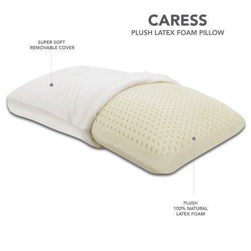 Classic Brands Caress Plush Ventilated Latex Foam, Queen